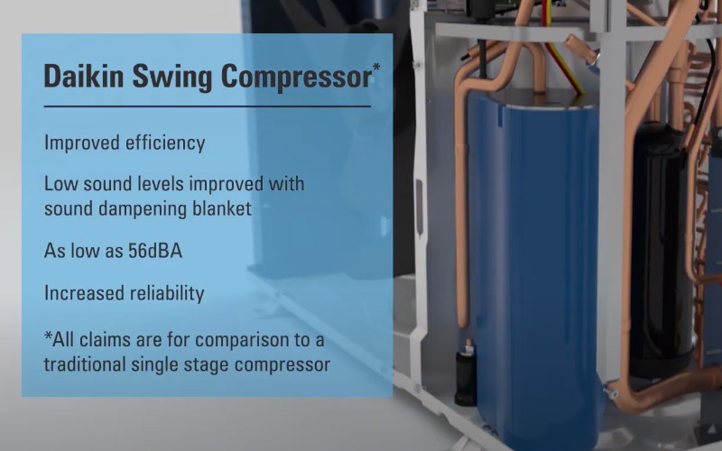 daikin fit Inverter swing compressor